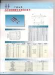 高压玻璃电阻 RI80