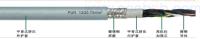 PUR屏蔽控制拖链电缆 (内护型) 300/500V 12G0.75mm