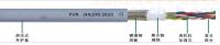 PUR护套屏蔽对绞数据拖链电缆 300/300V (4*(2*0.25))C mm