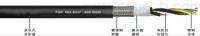 PUR护套低电容伺服屏蔽拖链电缆 600/1000V 4G2.5mm