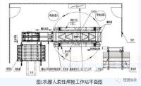 深隆机器人柔性焊接工作站的技术方案 焊接机器人 提供解决方案 根据客户需求订制  非标订制 STHJ01
