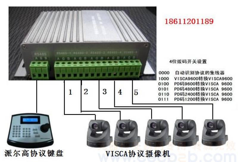 [供应]pelco协议转sony 协议转换器 485
