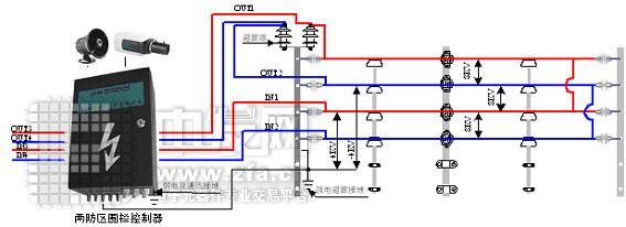 电子围栏[1] LXM42双防区电子围栏